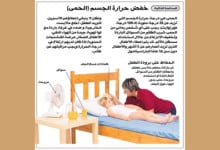 Photo of كيفية خفض حرارة الجسم (الحمى)