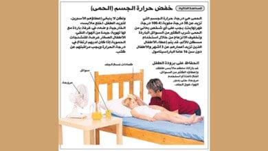صورة كيفية خفض حرارة الجسم (الحمى)