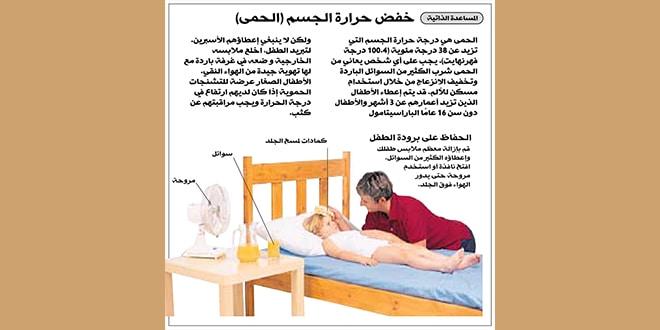 كيفية خفض حرارة الجسم (الحمى)